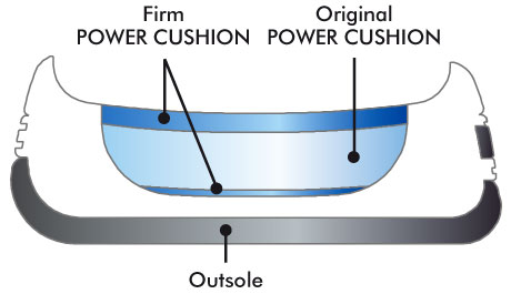 3-LAYER POWER CUSHION