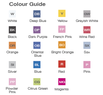 Grips Colour Guide