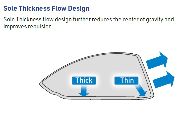 Sole Thinkness Flow Design(1)